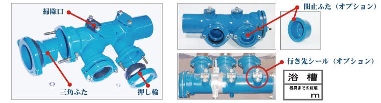 JwKT排水ヘッダの特徴